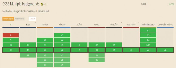 sets-a-plurality-of-background-image-in-css01